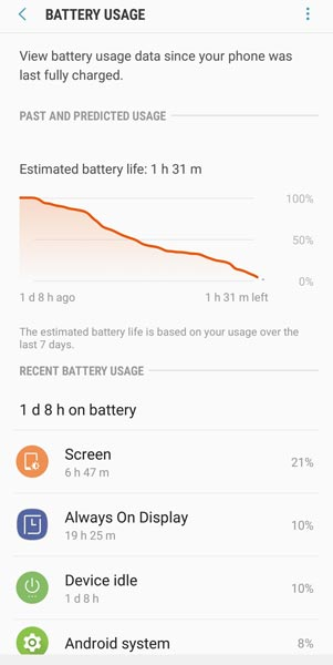 Samsung-Galaxy-M30s-Battery-Life