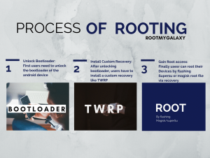 process of booting