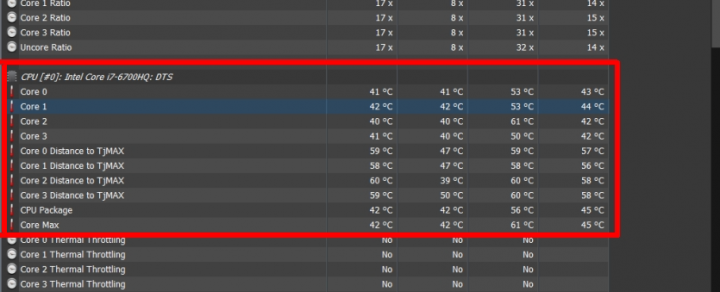 how to tell if cpu is throttling